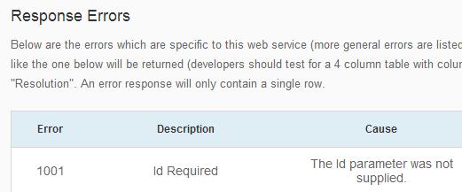 Response Errors