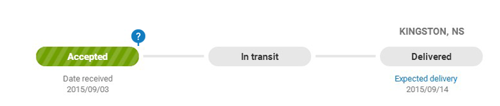 Learn what Track tool results mean | Canada Post