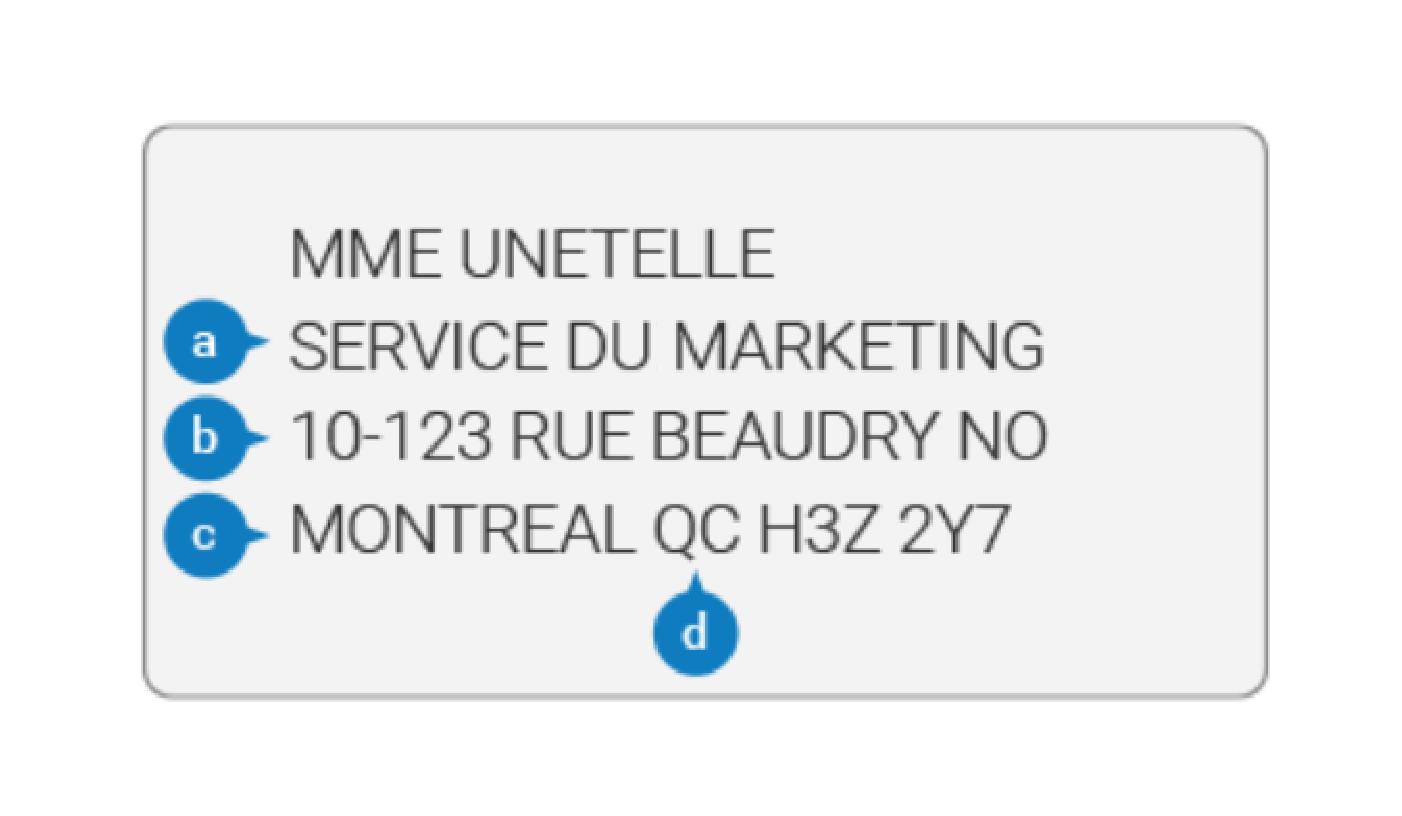 L Adressage Exact Postes Canada