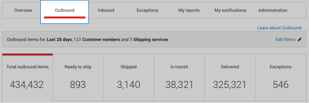 Tracking outbound items with Intelligence 360 | Canada Post