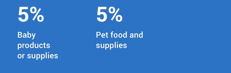 5% baby products or supplies, 5% pet food and supplies.