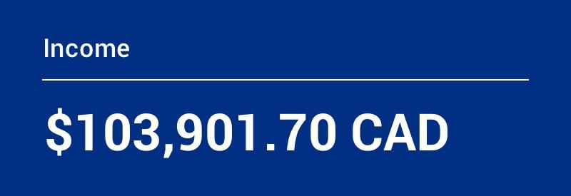 Income: $103, 901.75 CAD.