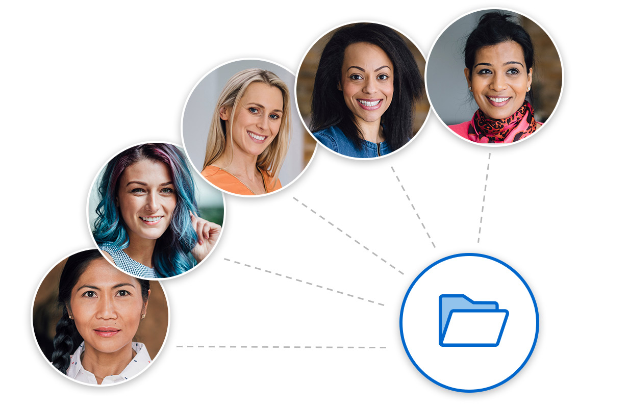 A graphic illustrates a sample of a customer profile. The profile features women of different ethnicities and ages.