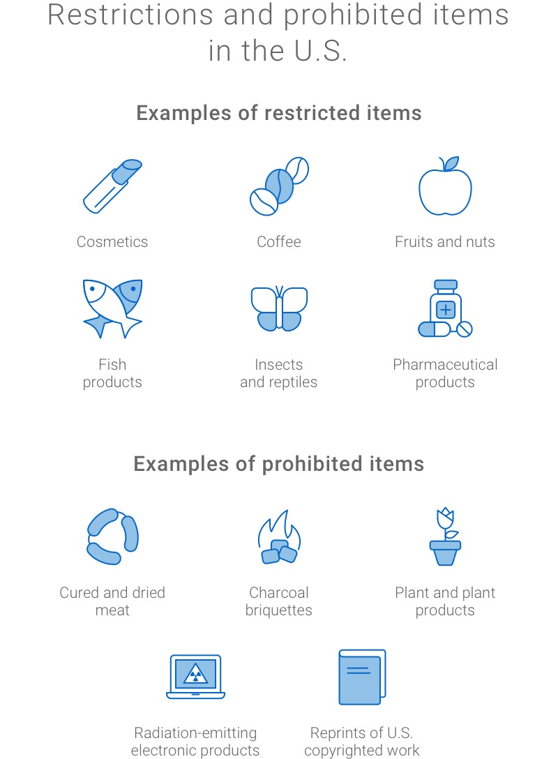 Cosmetics, coffee, fruits and nuts, fish products, insects and reptiles, and pharmaceutical products are restricted. Cured and dried meat, charcoal briquettes, plant and plant products, radiation-emitting electronics and reprints of U.S. copyrighted works are prohibited.