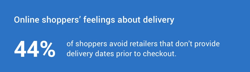 44% of shoppers avoid retailers that don't provide delivery dates prior to checkout.