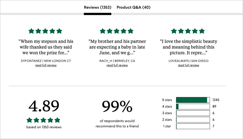 5-star reviews are featured on a product page. Its average rating is 4.89 and 99 per cent of respondents would recommend it.