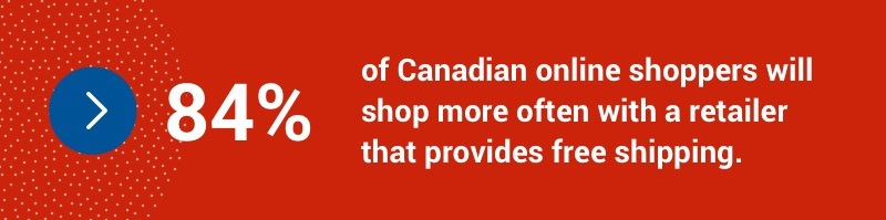 84 per cent of Canadian online shoppers will shop more often with a retailer that provides free shipping.
