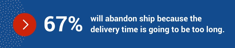 67% will abandon ship because the delivery time is going to be too long.