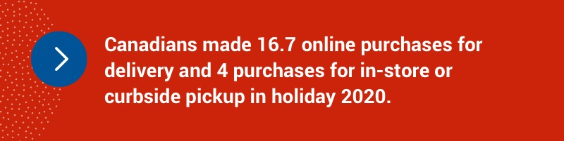Canadians made 16.7 online purchases for delivery and 4 purchases for in-store or curbside pickup in holiday 2020.