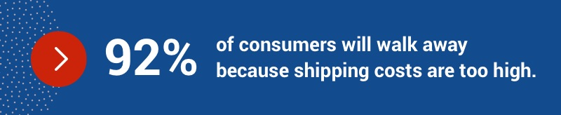 92% of consumers will walk away because shipping costs are too high
