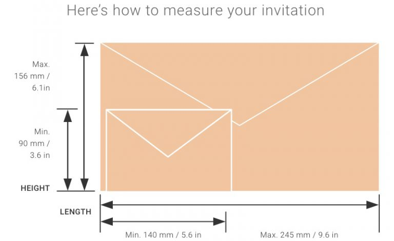 Infographic. Here's how to measure your invitation. Minimum 90 millimeters or 3.6 inches high up to a max height of 156 millimeters or 6.1 inches. It can be minimum 140 millimeters or 5.6 inches long up to a max length of 245 millimeters or 9.6 inches.