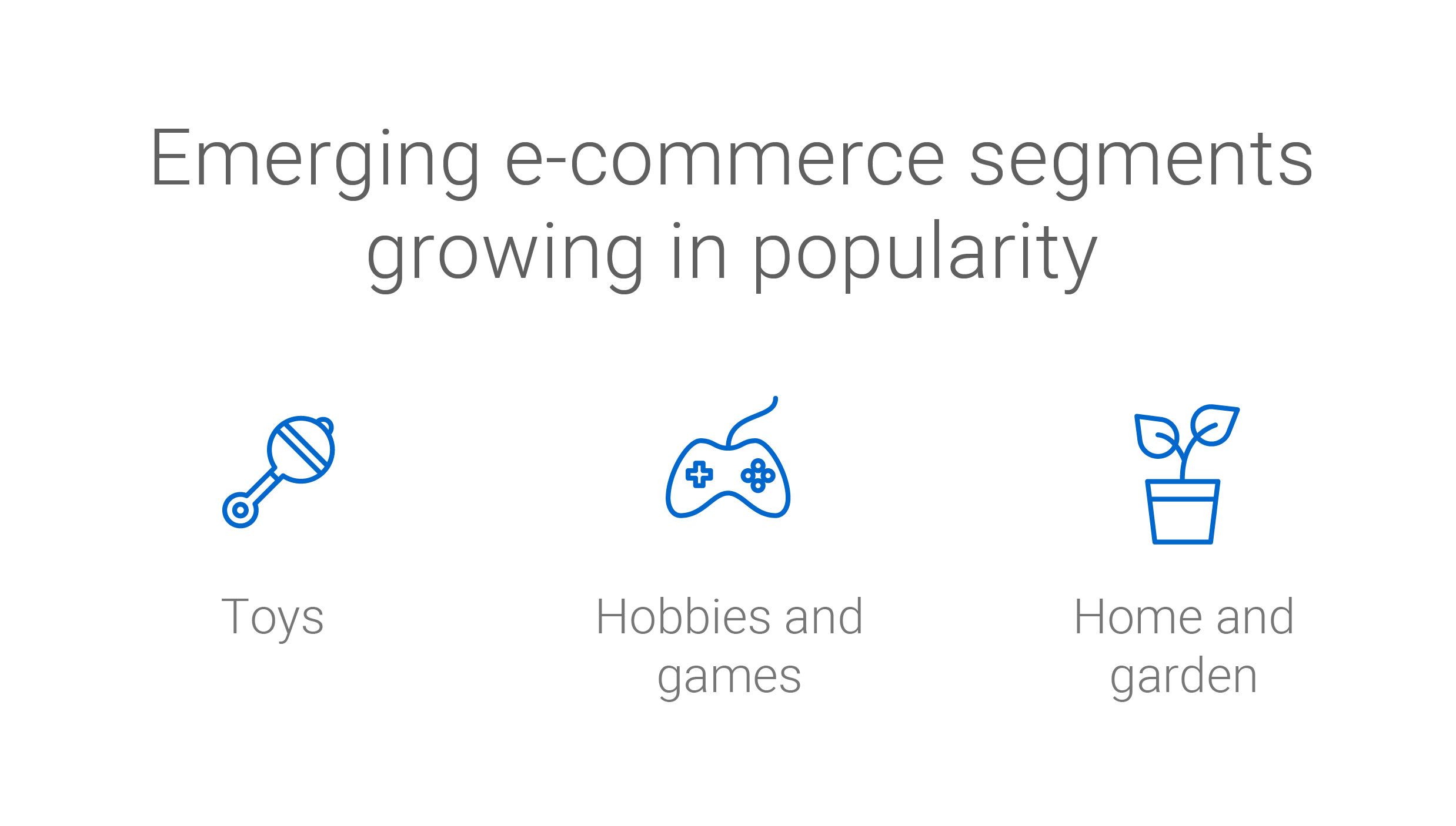 Infographic: Emerging e-commerce segments growing in popularity: toys, hobbies and games as well as home and garden.