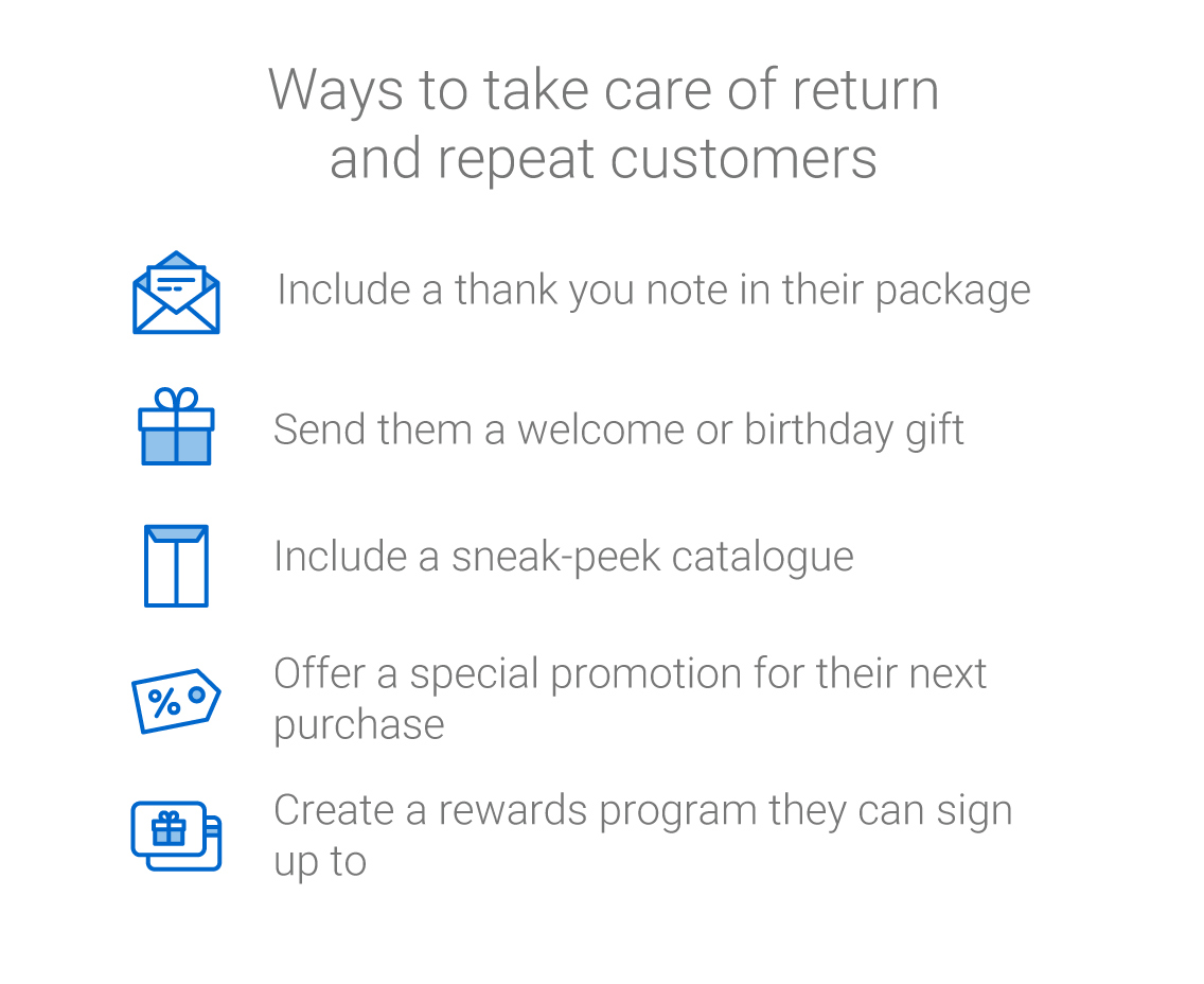 Infographic: Ways to take care of return and repeat customers. Put a thank you note in their package. Send a welcome or birthday gift. Include a sneak-peek catalogue. Offer a special deal on their next purchase. Create a rewards program for them to join.