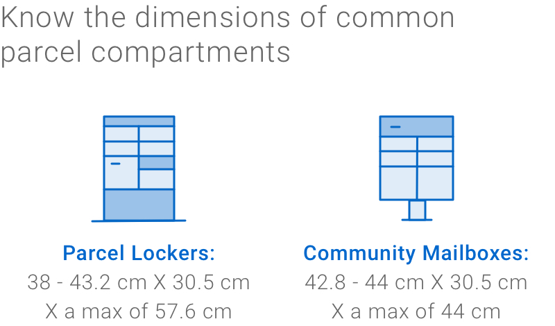Infographic showing two graphics: at left, a Canada Post parcel locker and dimensions; at right, a Canada Post community mailbox and dimensions.