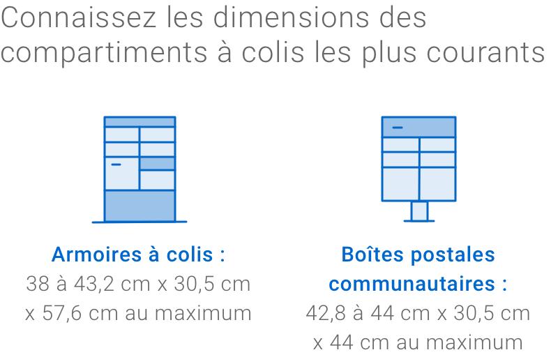 Infographie montrant deux graphiques: à gauche, un casier à colis de Postes Canada et ses dimensions; à droite, une boîte aux lettres et dimensions de Postes Canada.