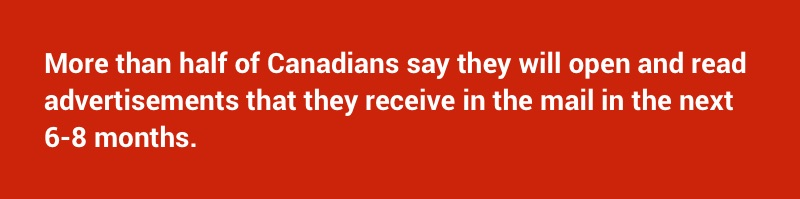 More than half of Canadians say they will open and read advertisements that they receive in the mail in the next 6-8 months.