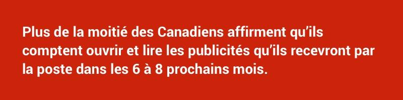 Plus de la moitié des Canadiens affirment qu'ils ouvriront et liront les publicités reçues par la poste dans les 6 à 8 mois.