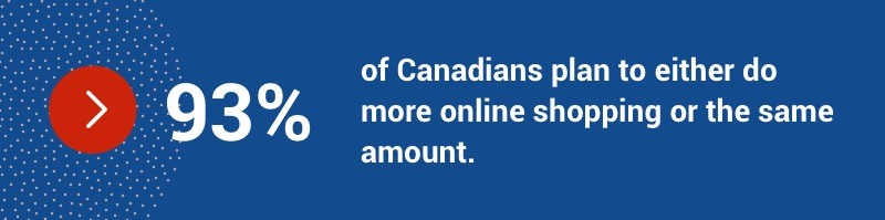 93 per cent of Canadians plan to either do more online shopping or the same amount.