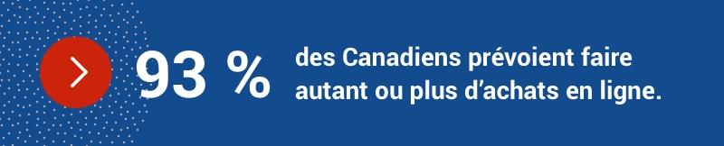 93 % des Canadiens prévoient faire autant ou plus d'achats en ligne.