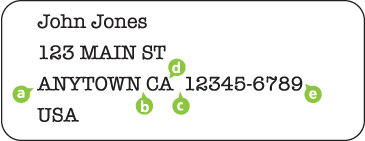 how to write a canadian address for mailing from us