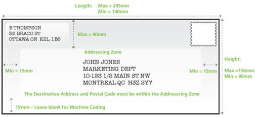 correct canada mail format address on including graphics envelope the